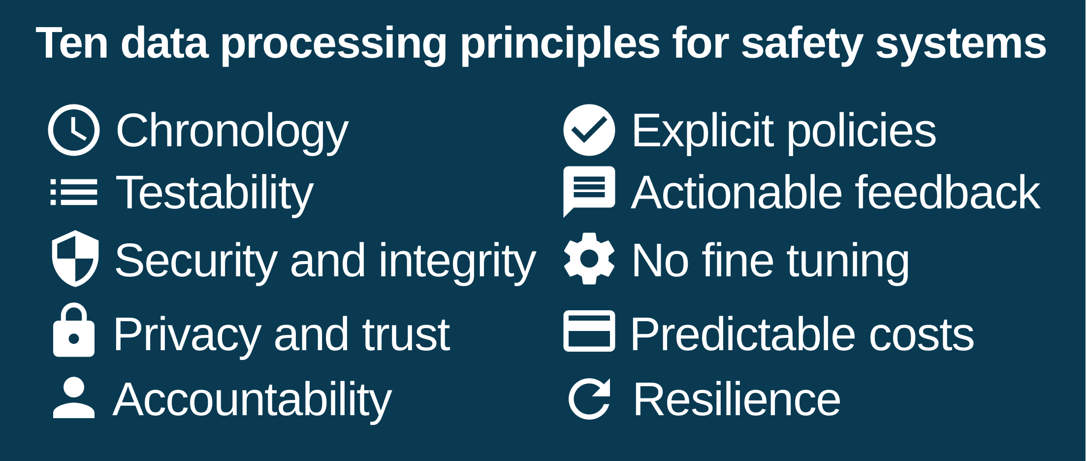 Ten data processing principles for safety systems